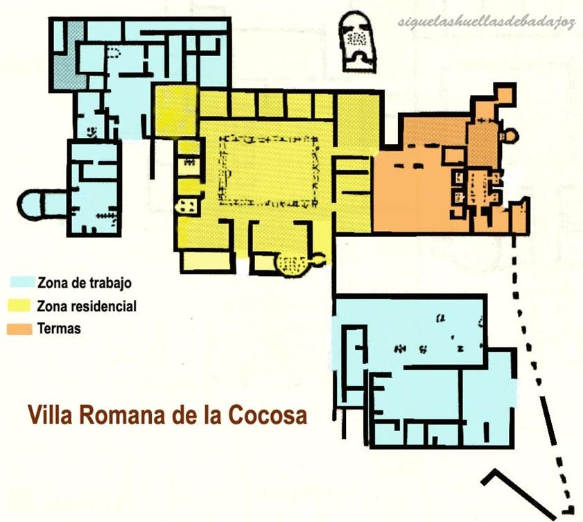 Plano Villa Romana de la Cocosa - Orígenes de Europa