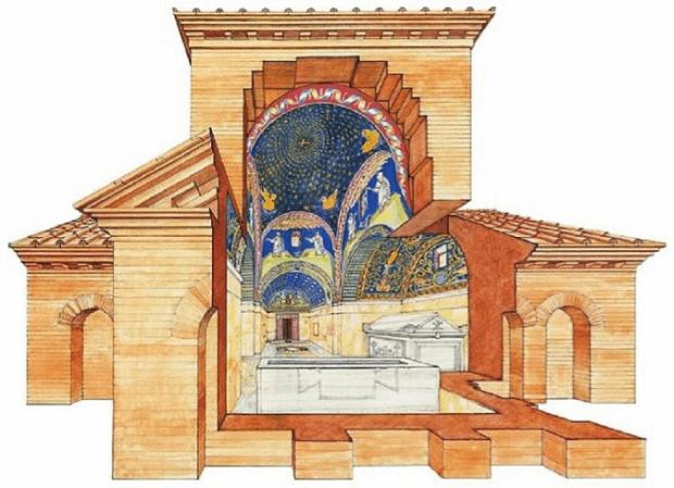 Corte Transversal del Mausoleo Gala Placidia - Orígenes de Europa