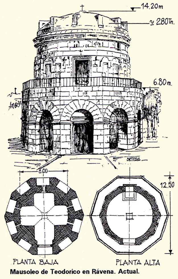 Mausoleo Teodorico - Orígenes de Europa